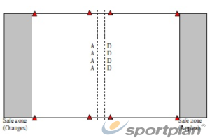 Partner ScorePractices for JuniorsRugby Drills Coaching