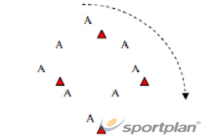 Circle PassPractices for JuniorsRugby Drills Coaching