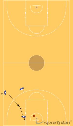 Step 2. Shoot and reboundReboundBasketball Drills Coaching