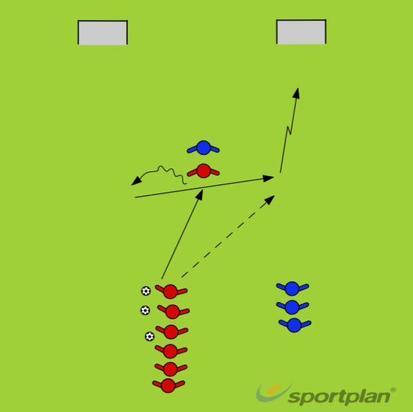 2v1 with two goalsFootball Drills Coaching