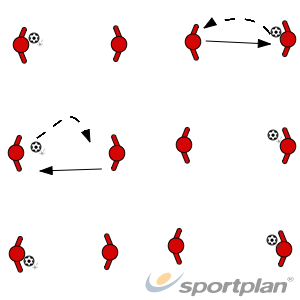 Receiving/One touchPassing and ReceivingFootball Drills Coaching