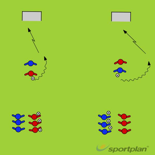 1v1 #1 / #2Football Drills Coaching