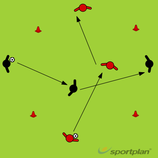 Passing with obstaclesPassing and ReceivingFootball Drills Coaching