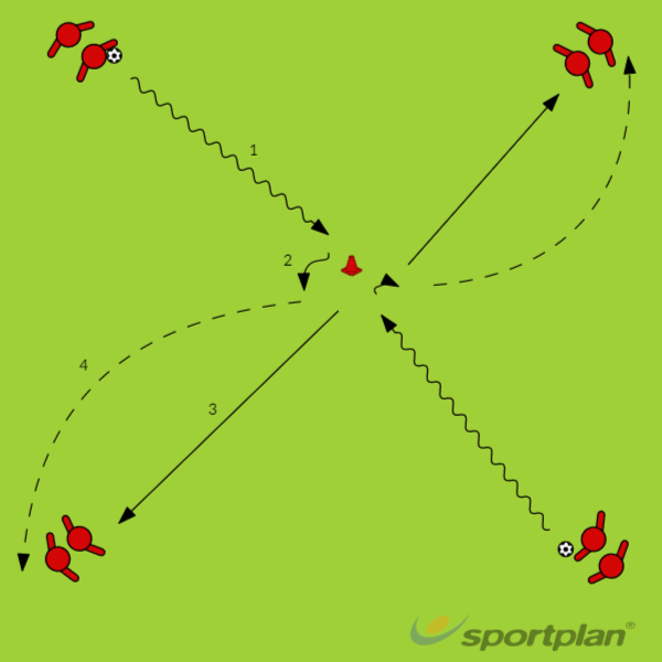 Dribbling/passingPassing and ReceivingFootball Drills Coaching