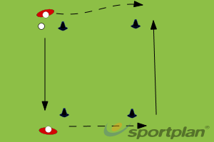 Pass and receipt in isolationHockey Drills Coaching