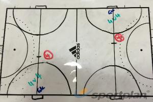 4 v 4 @ DHockey Drills Coaching
