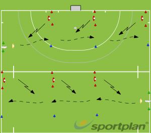 1v1s : Individual attack and defenceHockey Drills Coaching