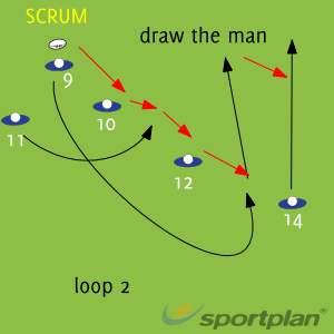 LOOP 2yBacks MovesRugby Drills Coaching