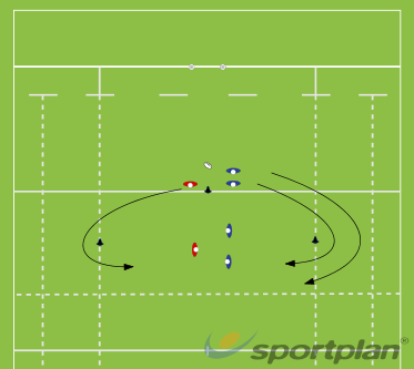 2 on 1TacklingRugby Drills Coaching