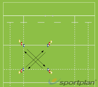 Auckland Grid Passing DrillHandlingRugby Drills Coaching