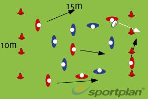 End ballRugby Drills Coaching