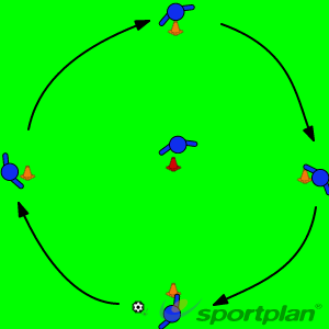 Sports Coaching (Keeping Possession) Autosave 18845932Autosave 62712127Passing and ReceivingFootball Drills Coaching