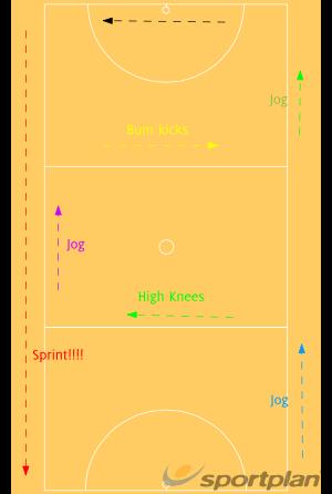 Heart RaiserNetball Drills Coaching