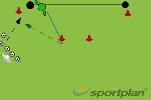Autosave 52285757GoalkeepingFootball Drills Coaching