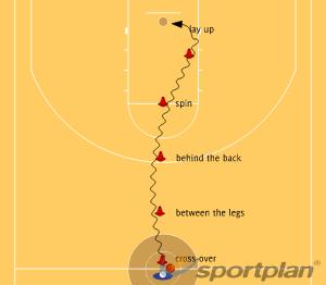 skills developmentmoves mixAdvanced Ball HandlingBasketball Drills Coaching