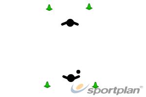 1st Drill- Fielding- long barrierFootball Drills Coaching