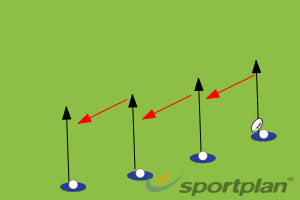Continuous Passing Onto Cones & one on one racePassingRugby Drills Coaching
