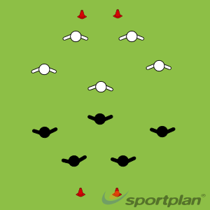 Conditioned Games TaskFootball Drills Coaching