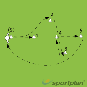 Fitness Drill 2Football Drills Coaching
