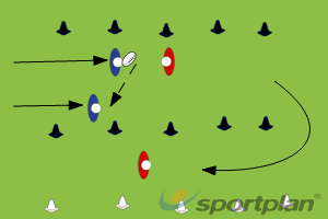 2 on 1 (on 1)Practices for JuniorsRugby Drills Coaching