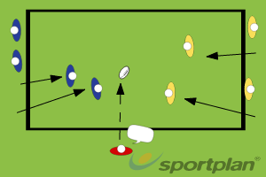 Compete for ballPractices for JuniorsRugby Drills Coaching