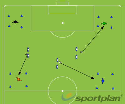 passing in pairsFootball Drills Coaching