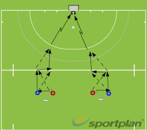 2 v 0 - Square and through passingPassing & ReceivingHockey Drills Coaching