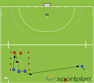 3 v 2, steal and transfer into 4 v 3Overload situationsHockey Drills Coaching