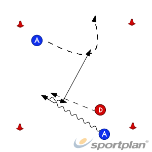 2 v 1 - carry and left foot pass2 v 1Hockey Drills Coaching