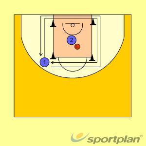 Test de CFFitnessBasketball Drills Coaching