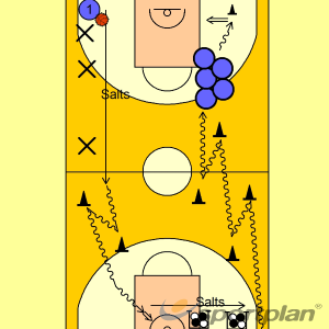 Circuit físic 1FitnessBasketball Drills Coaching