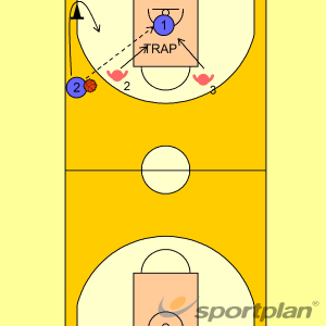 Rombe 22 v 1Basketball Drills Coaching