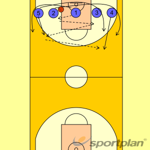 Argentina de 5FitnessBasketball Drills Coaching