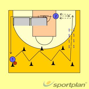 Circuit defensiuFitnessBasketball Drills Coaching