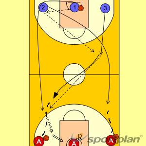 Argentina de tirShootingBasketball Drills Coaching