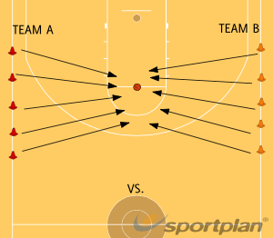Dog and Bone (20 Mins)GamesBasketball Drills Coaching