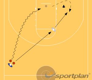 Passing, layups and shotsIndividualBasketball Drills Coaching