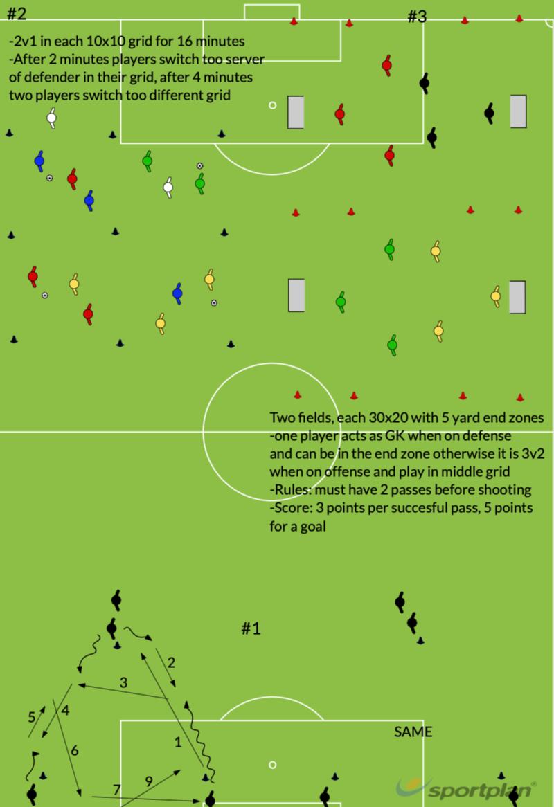 Training 2-25-19Football Drills Coaching