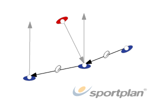 Main FocusBacks MovesRugby Drills Coaching