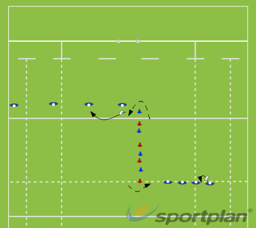 Autosave 59913024CatchingRugby Drills Coaching