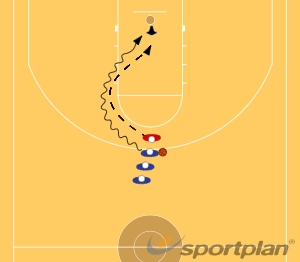 DefensaDefenseBasketball Drills Coaching