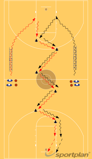 BoteAdvanced Ball HandlingBasketball Drills Coaching
