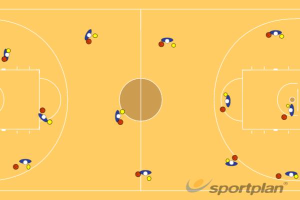 Disociación de manos/piernasBasic Ball HandlingBasketball Drills Coaching