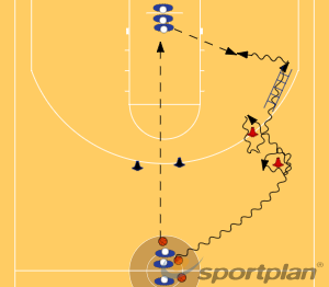 Pases y velocidad de piernasIndividualBasketball Drills Coaching
