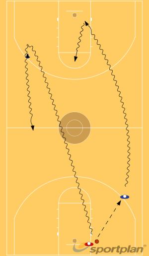 1x11 v 1Basketball Drills Coaching