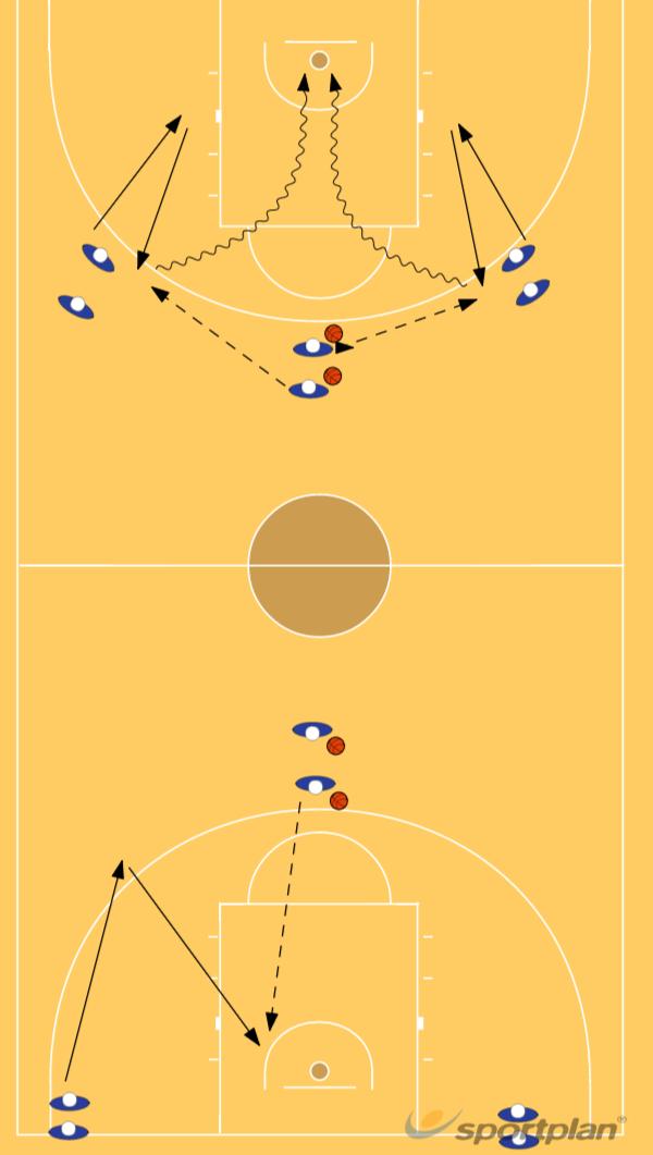 Fintas de recepciónIndividualBasketball Drills Coaching