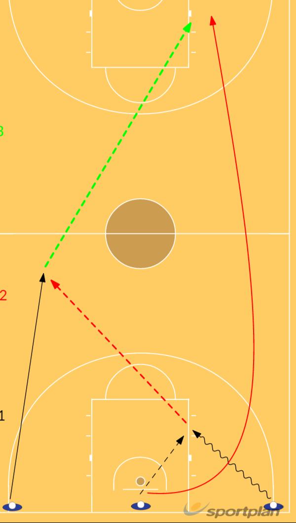 Trenzado (ida, vuelta, ida + 2x1)2 v 1Basketball Drills Coaching