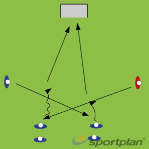 Autosave 8488007ShootingFootball Drills Coaching