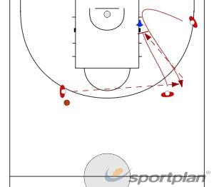 3X0 BALON INTERIORIndividualBasketball Drills Coaching