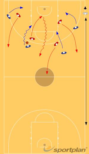 4x4 + 1GamesBasketball Drills Coaching